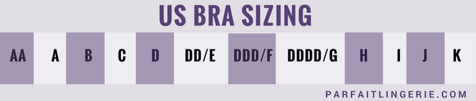 Find Your Perfect Fit With Our Us To Uk Bra Size Conversion Chart