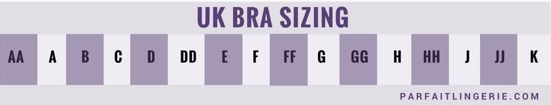 UK Bra Size Chart